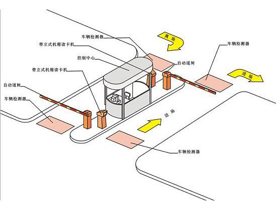 停车系统1